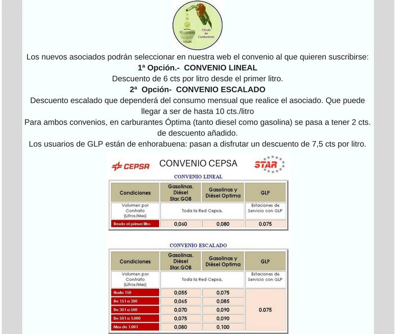 ACUERDO DE COLABORACIÓN ENTRE CIRCULO DE CONDUCTORES Y ASOC. DE COMERCIANTES SANTA JUSTA